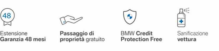 Usato BMW Premium Selection